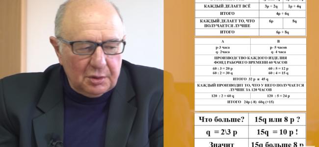 праксиология, Борис Юровский,
